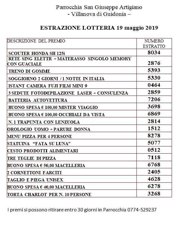 Estrazione Lotteria 2019